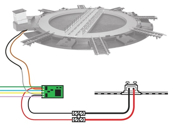Turntable wiring guide